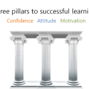 Three pillars for learning spanish